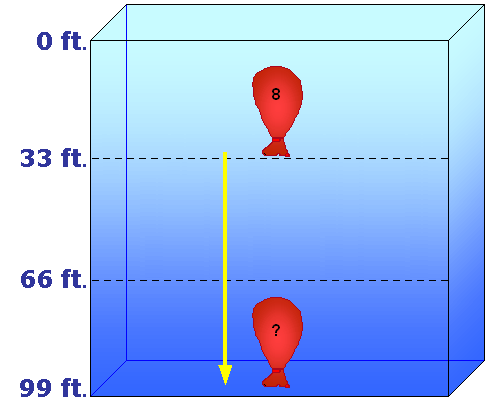 relationship between pressure and volume in respiration the final electron